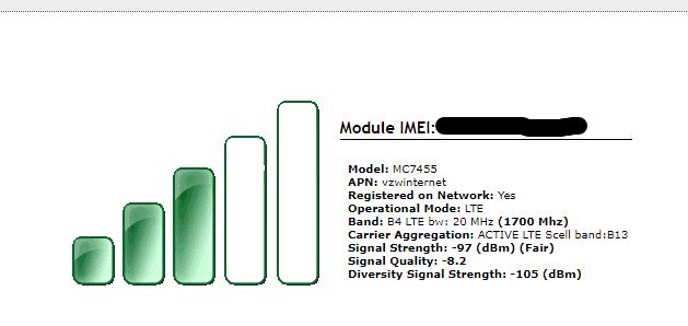MOFI4500 Signal Strength